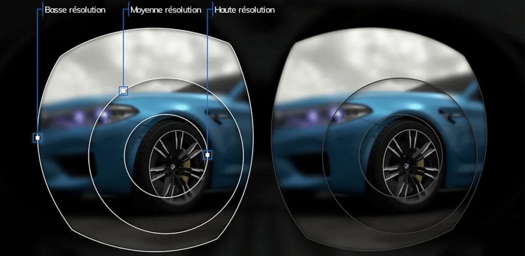Visuel montrant les trois zones différentes d'affichage avec ses trois résolutions alternées dans le casque HTC VIVE PRO eye pour rendre visuelle la définition du rendu Fovéal.