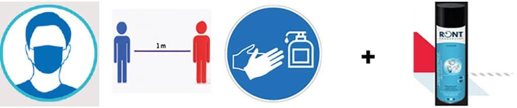 pictogrammes de précautions sanitaires